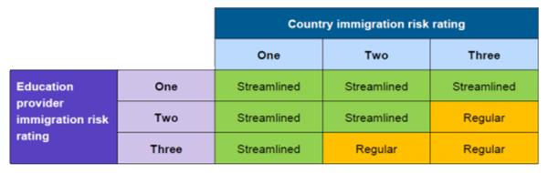ssvf-categories